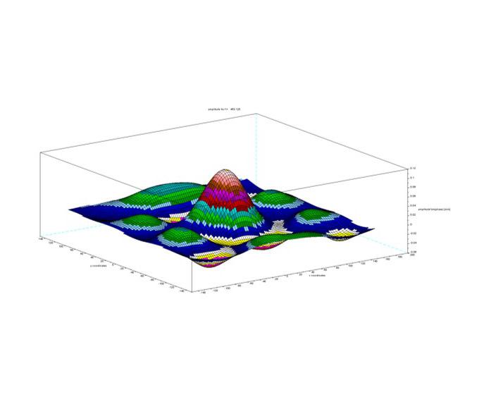 Реализована новая версия программного обеспечения Istra4D